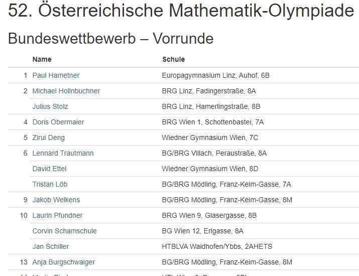 Erfolg bei der Mathematik-Olympiade